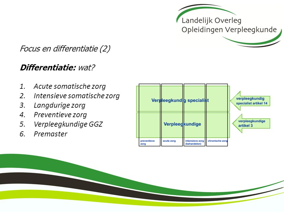 Focus en differentiatie (2) Differentiatie: wat? 1.Acute somatische zorg 2.Intensieve somatische zorg 3.Langdurige zorg 4.Preventieve zorg 5.Verpleegk