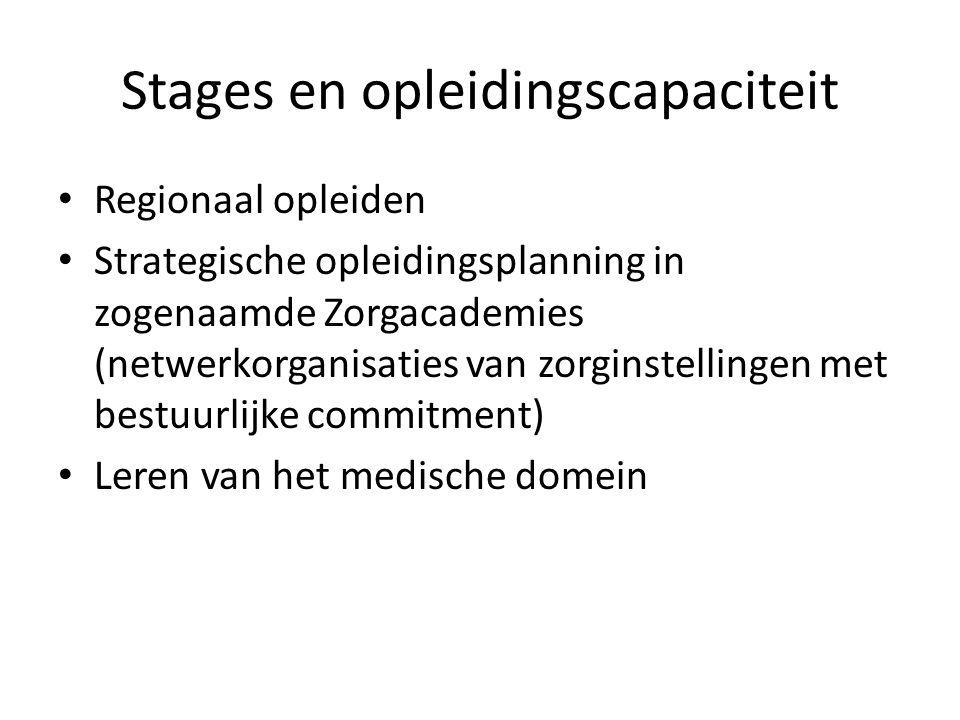 Stages en opleidingscapaciteit Regionaal opleiden Strategische opleidingsplanning in zogenaamde Zorgacademies (netwerkorganisaties van zorginstellinge