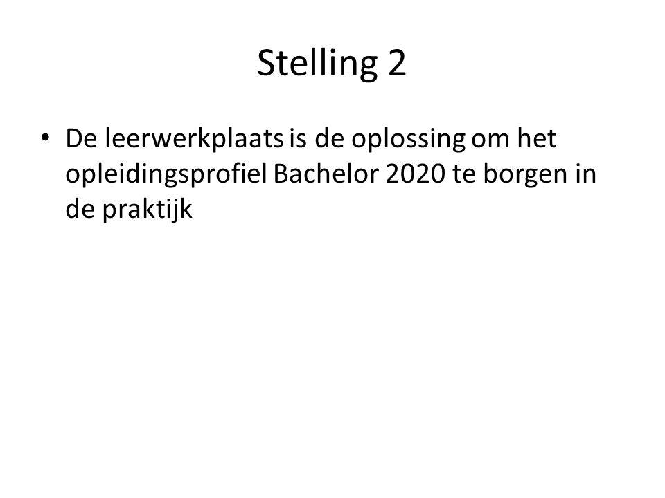 Stelling 2 De leerwerkplaats is de oplossing om het opleidingsprofiel Bachelor 2020 te borgen in de praktijk