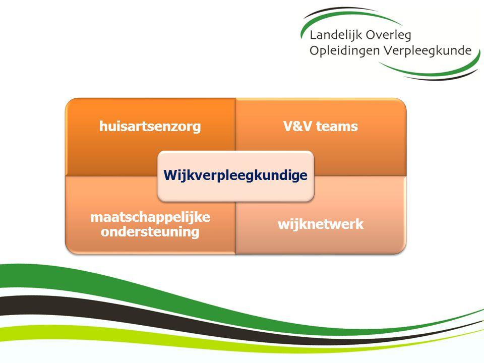 huisartsenzorgV&V teams maatschappelijke ondersteuning wijknetwerk Wijkverpleegkundige