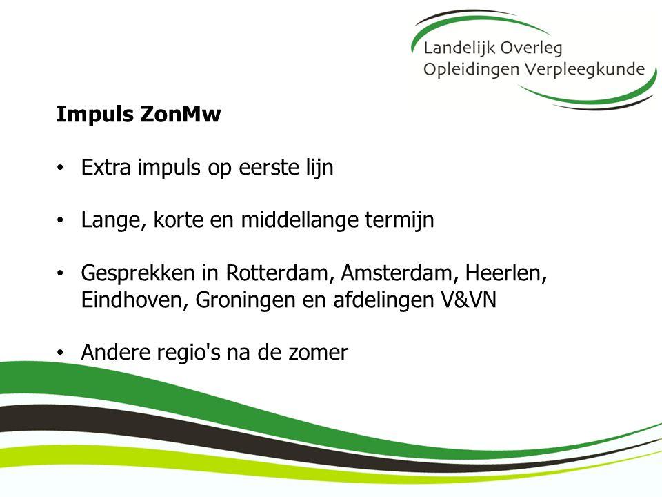 Impuls ZonMw Extra impuls op eerste lijn Lange, korte en middellange termijn Gesprekken in Rotterdam, Amsterdam, Heerlen, Eindhoven, Groningen en afde