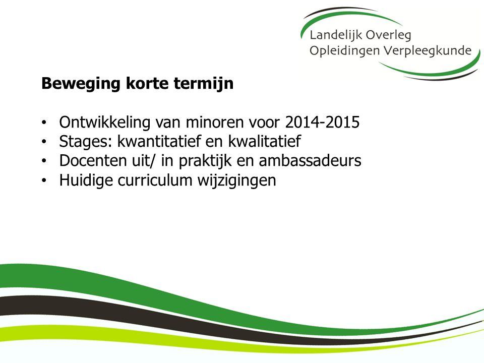 Beweging korte termijn Ontwikkeling van minoren voor 2014-2015 Stages: kwantitatief en kwalitatief Docenten uit/ in praktijk en ambassadeurs Huidige c