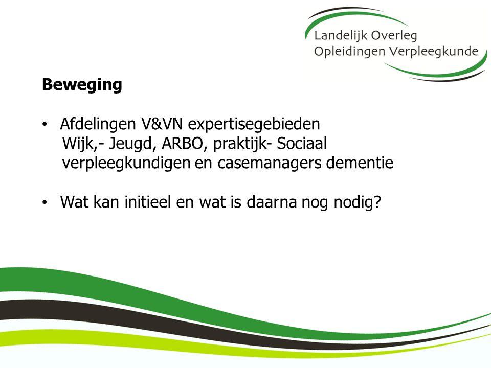 Beweging Afdelingen V&VN expertisegebieden Wijk,- Jeugd, ARBO, praktijk- Sociaal verpleegkundigen en casemanagers dementie Wat kan initieel en wat is