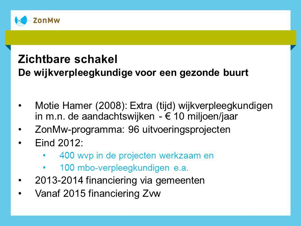 Zichtbare schakel De wijkverpleegkundige voor een gezonde buurt Motie Hamer (2008): Extra (tijd) wijkverpleegkundigen in m.n. de aandachtswijken - € 1