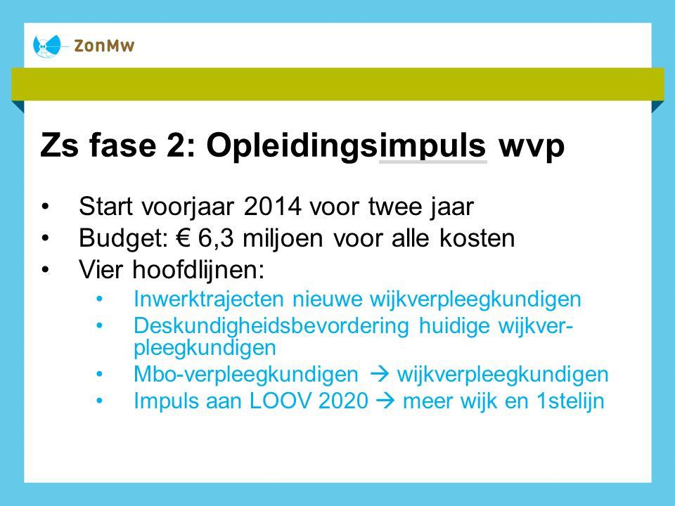 Zs fase 2: Opleidingsimpuls wvp Start voorjaar 2014 voor twee jaar Budget: € 6,3 miljoen voor alle kosten Vier hoofdlijnen: Inwerktrajecten nieuwe wij