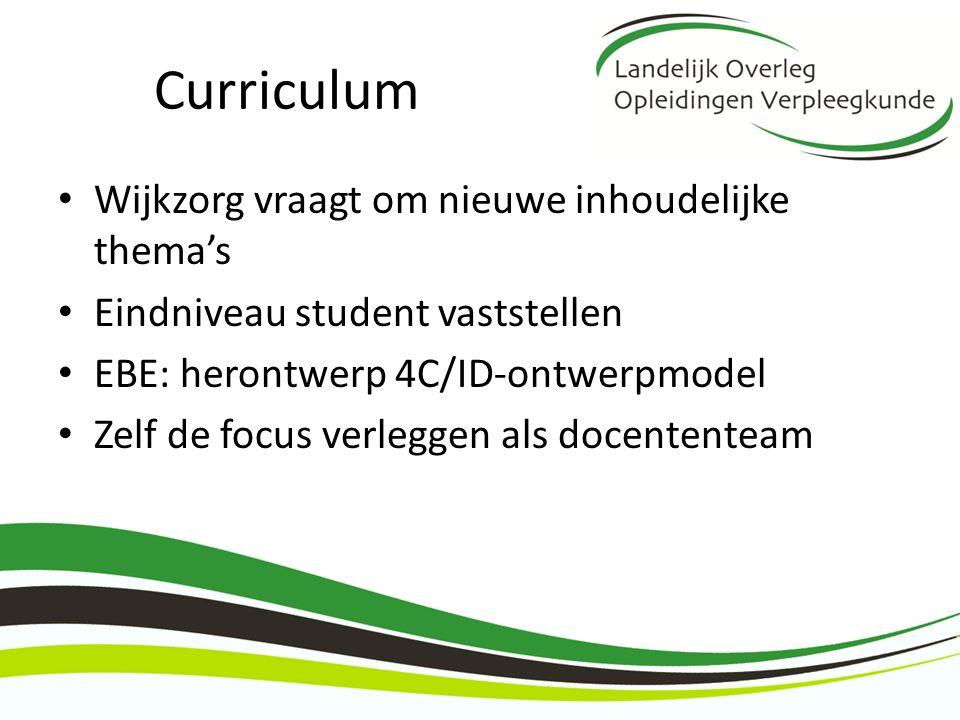 Curriculum Wijkzorg vraagt om nieuwe inhoudelijke thema's Eindniveau student vaststellen EBE: herontwerp 4C/ID-ontwerpmodel Zelf de focus verleggen al