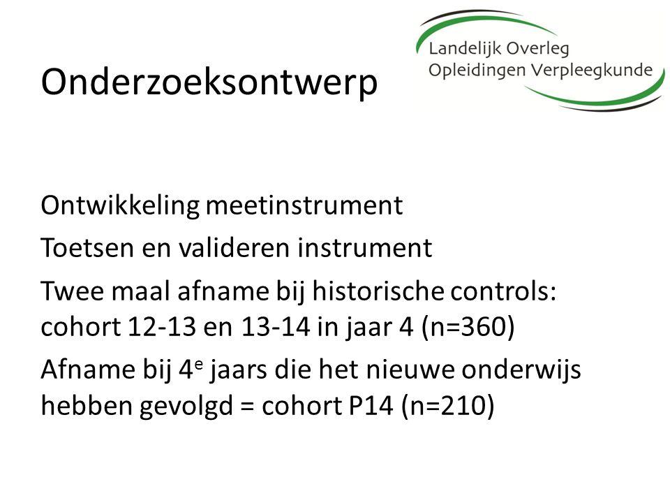Onderzoeksontwerp Ontwikkeling meetinstrument Toetsen en valideren instrument Twee maal afname bij historische controls: cohort 12-13 en 13-14 in jaar