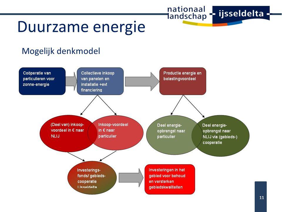 Duurzame energie 11 Mogelijk denkmodel