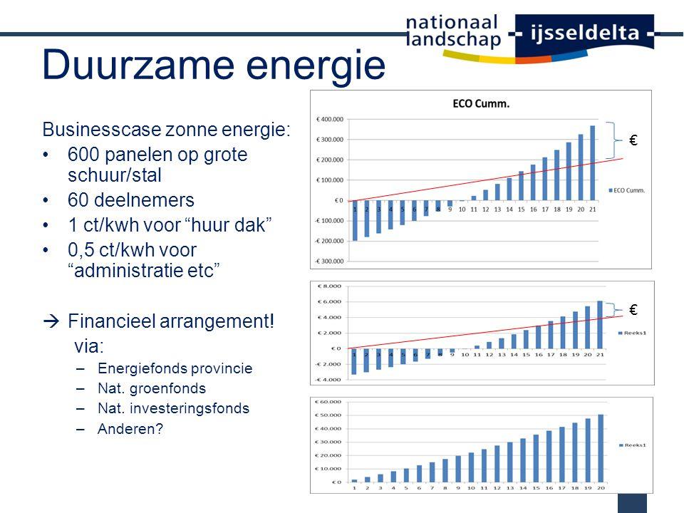 Duurzame energie Businesscase zonne energie: 600 panelen op grote schuur/stal 60 deelnemers 1 ct/kwh voor huur dak 0,5 ct/kwh voor administratie etc  Financieel arrangement.