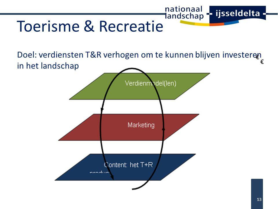 Toerisme & Recreatie Doel: verdiensten T&R verhogen om te kunnen blijven investeren in het landschap 13 € €