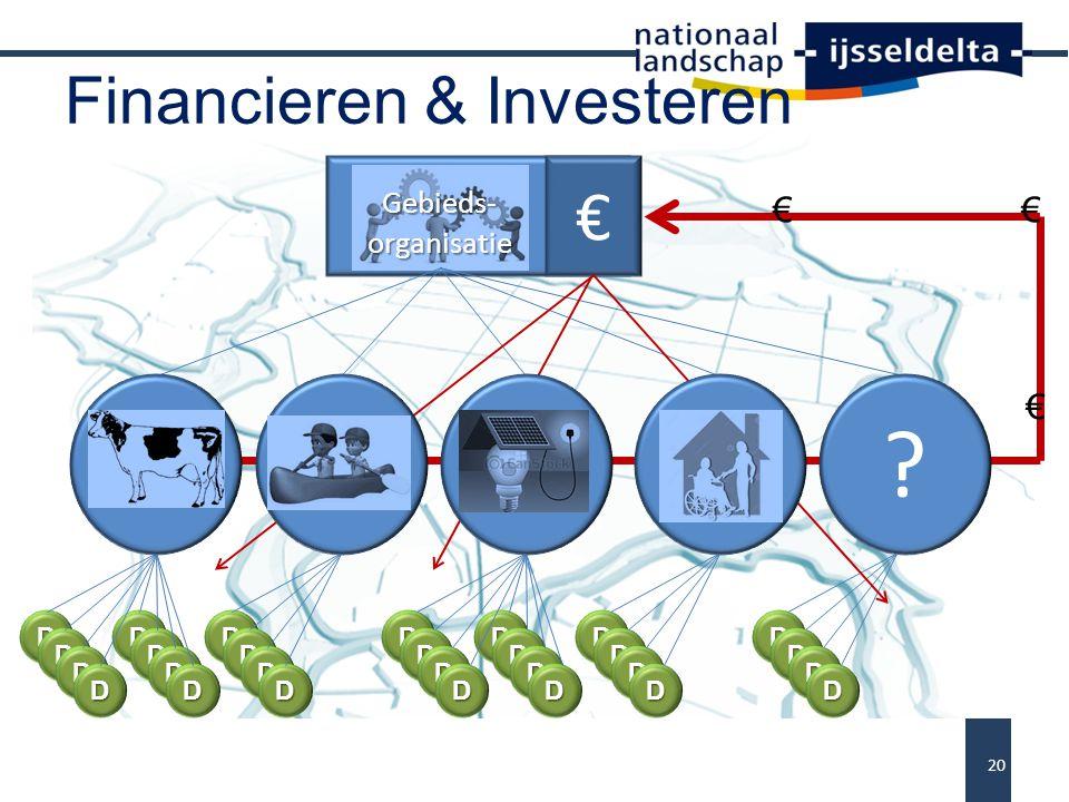 Financieren & Investeren 20 G € Gebieds-organisatie D D D D D D D D D D D D D D D D D D D D D D D D D D D D €€ € .