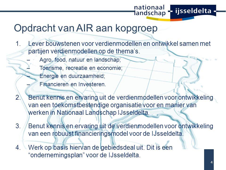 Opdracht van AIR aan kopgroep 1.Lever bouwstenen voor verdienmodellen en ontwikkel samen met partijen verdienmodellen op de thema's.