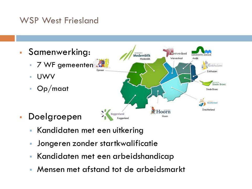 WSP West Friesland  Samenwerking:  7 WF gemeenten  UWV  Op/maat  Doelgroepen  Kandidaten met een uitkering  Jongeren zonder startkwalificatie  Kandidaten met een arbeidshandicap  Mensen met afstand tot de arbeidsmarkt