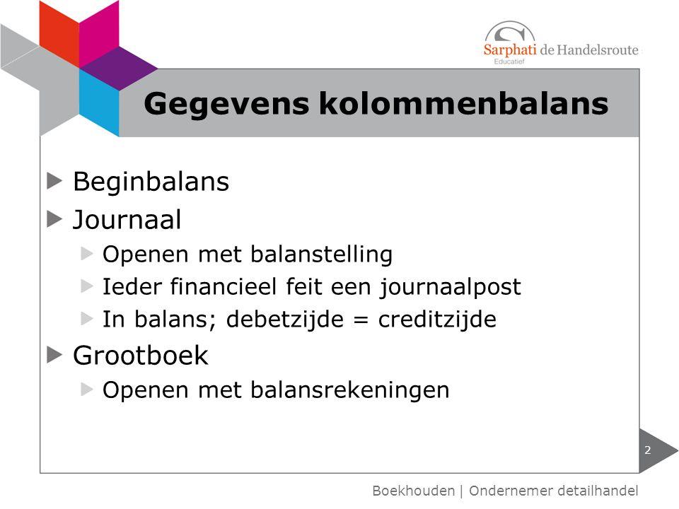 Beginbalans Journaal Openen met balanstelling Ieder financieel feit een journaalpost In balans; debetzijde = creditzijde Grootboek Openen met balansre