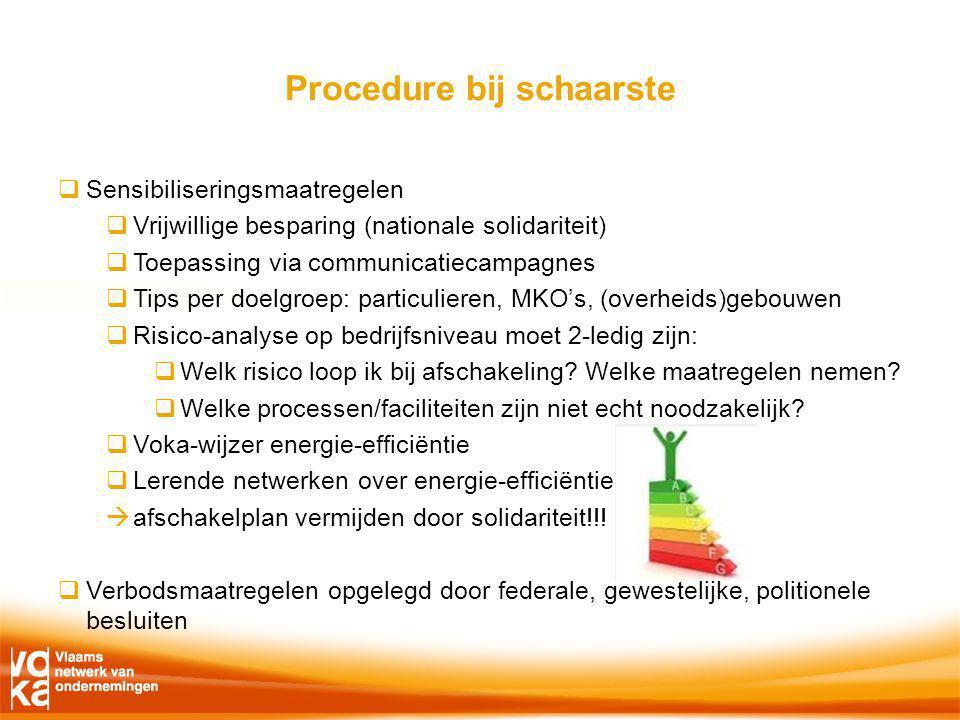 Procedure bij schaarste  Sensibiliseringsmaatregelen  Vrijwillige besparing (nationale solidariteit)  Toepassing via communicatiecampagnes  Tips p