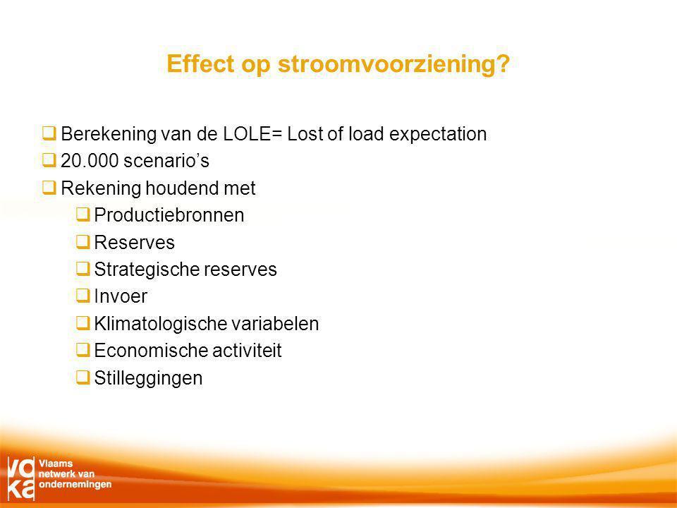 Effect op stroomvoorziening?  Berekening van de LOLE= Lost of load expectation  20.000 scenario's  Rekening houdend met  Productiebronnen  Reserv