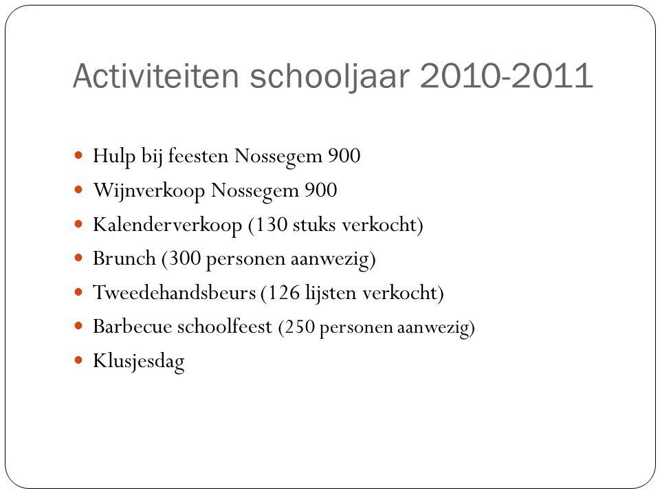 Activiteiten schooljaar 2010-2011 Hulp bij feesten Nossegem 900 Wijnverkoop Nossegem 900 Kalenderverkoop (130 stuks verkocht) Brunch (300 personen aan