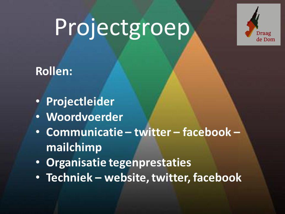 Projectgroep Rollen: Projectleider Woordvoerder Communicatie – twitter – facebook – mailchimp Organisatie tegenprestaties Techniek – website, twitter,