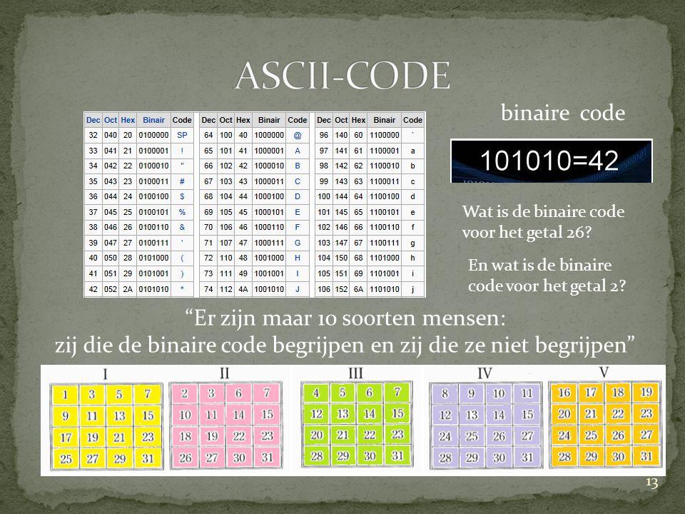 binaire code Er zijn maar 10 soorten mensen: zij die de binaire code begrijpen en zij die ze niet begrijpen Wat is de binaire code voor het getal 26.