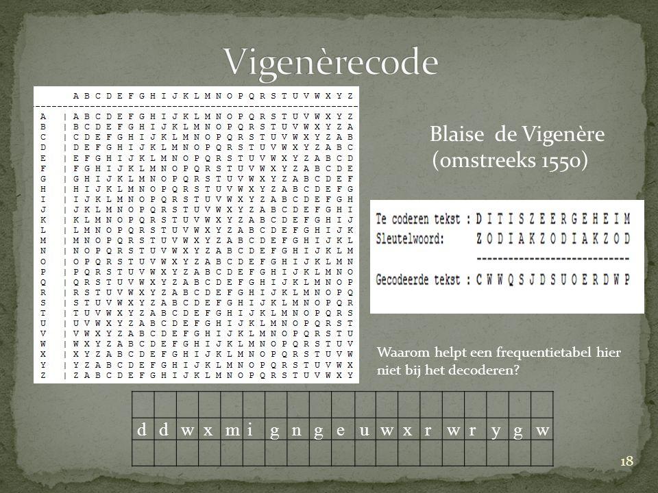 Blaise de Vigenère (omstreeks 1550) Waarom helpt een frequentietabel hier niet bij het decoderen? ddwxmigngeuwxrwrygw 18