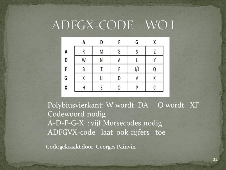 Polybiusvierkant: W wordt DA O wordt XF Codewoord nodig A-D-F-G-X : vijf Morsecodes nodig ADFGVX-code laat ook cijfers toe 22 Code gekraakt door Georg