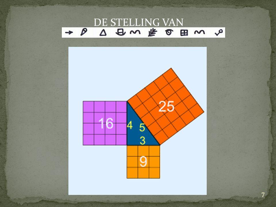 1960 – Jean de Heinzelin Belgisch Congo – 22 000 v. Chr. Maankalender of rekenstaaf? 8