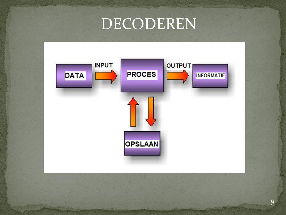 DECODEREN 9