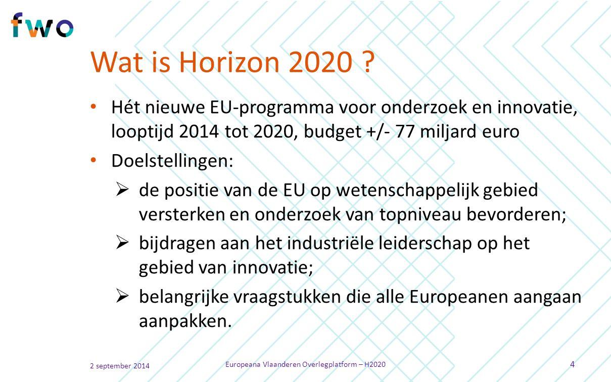 Wat is Horizon 2020 .