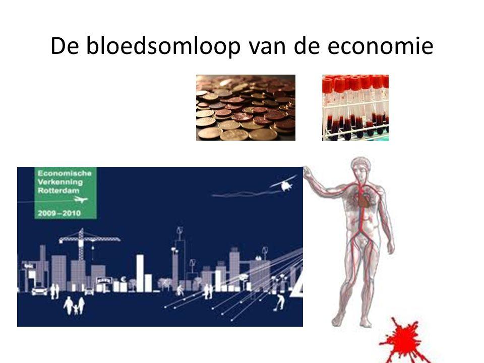 De bloedsomloop van de economie