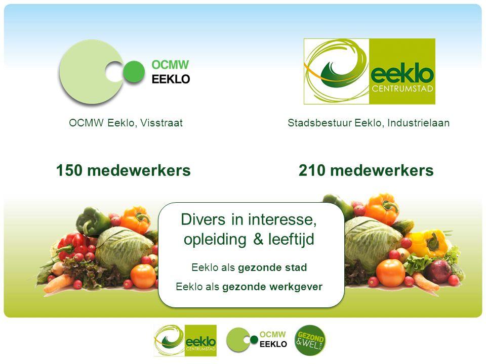 OCMW Eeklo, Visstraat 150 medewerkers210 medewerkers Stadsbestuur Eeklo, Industrielaan Divers in interesse, opleiding & leeftijd Eeklo als gezonde sta