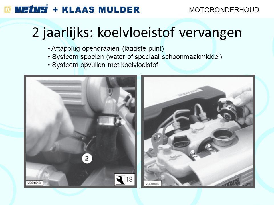2 jaarlijks: koelvloeistof vervangen MOTORONDERHOUD Aftapplug opendraaien (laagste punt) Systeem spoelen (water of speciaal schoonmaakmiddel) Systeem