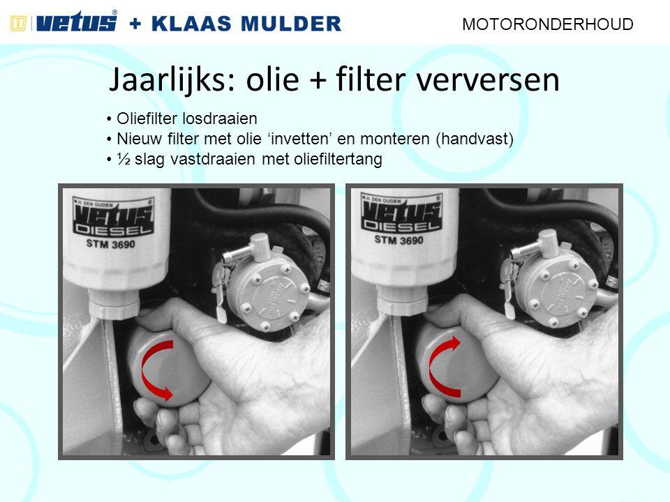 Jaarlijks: olie + filter verversen MOTORONDERHOUD Oliefilter losdraaien Nieuw filter met olie 'invetten' en monteren (handvast) ½ slag vastdraaien met