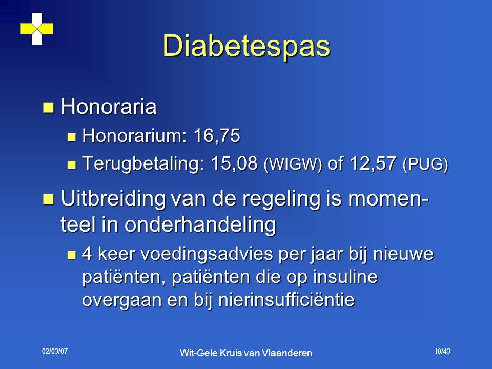 02/03/07 Wit-Gele Kruis van Vlaanderen 10/43 Diabetespas Honoraria Honoraria Honorarium: 16,75 Honorarium: 16,75 Terugbetaling: 15,08 (WIGW) of 12,57