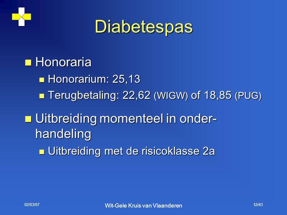 02/03/07 Wit-Gele Kruis van Vlaanderen 12/43 Diabetespas Honoraria Honoraria Honorarium: 25,13 Honorarium: 25,13 Terugbetaling: 22,62 (WIGW) of 18,85