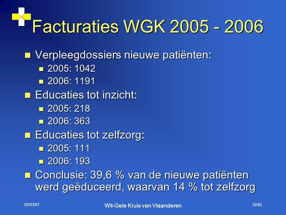 02/03/07 Wit-Gele Kruis van Vlaanderen 32/43 Facturaties WGK 2005 - 2006 Verpleegdossiers nieuwe patiënten: Verpleegdossiers nieuwe patiënten: 2005: 1