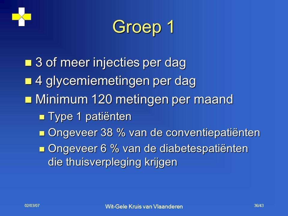 02/03/07 Wit-Gele Kruis van Vlaanderen 36/43 Groep 1 3 of meer injecties per dag 3 of meer injecties per dag 4 glycemiemetingen per dag 4 glycemiemeti