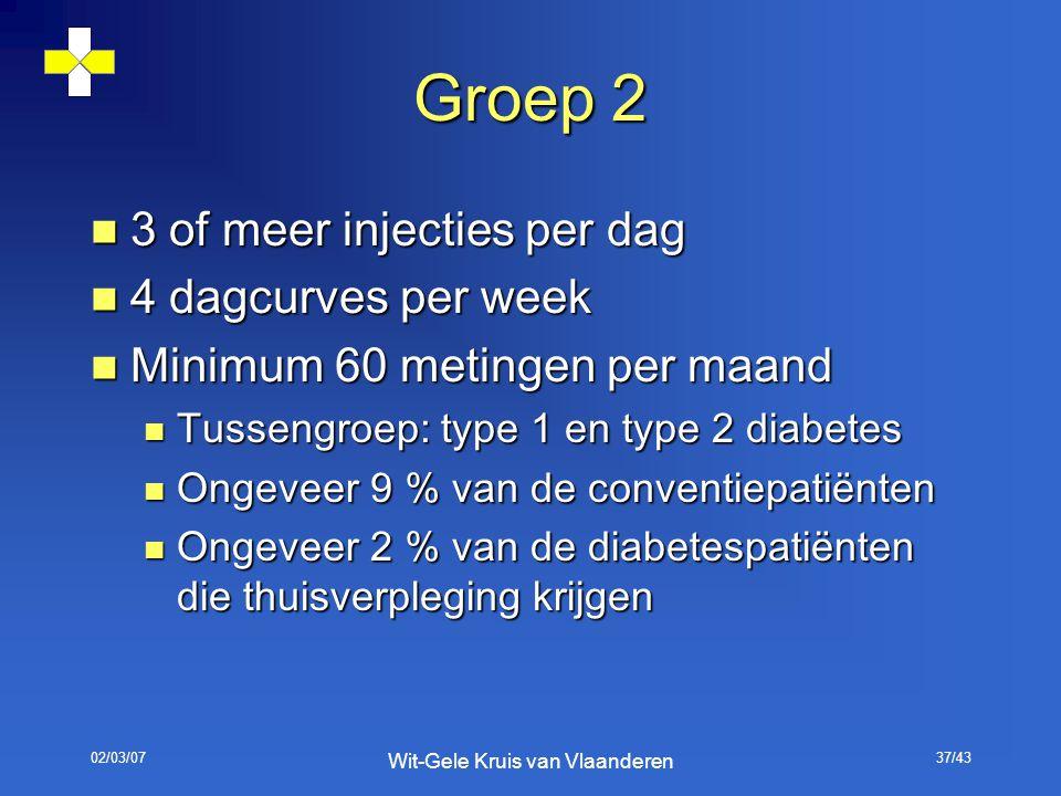 02/03/07 Wit-Gele Kruis van Vlaanderen 37/43 Groep 2 3 of meer injecties per dag 3 of meer injecties per dag 4 dagcurves per week 4 dagcurves per week