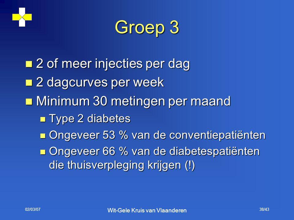 02/03/07 Wit-Gele Kruis van Vlaanderen 38/43 Groep 3 2 of meer injecties per dag 2 of meer injecties per dag 2 dagcurves per week 2 dagcurves per week