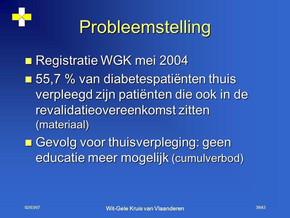 02/03/07 Wit-Gele Kruis van Vlaanderen 39/43 Probleemstelling Registratie WGK mei 2004 Registratie WGK mei 2004 55,7 % van diabetespatiënten thuis ver
