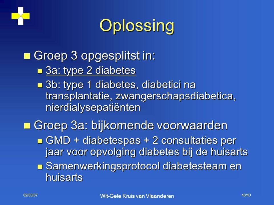 02/03/07 Wit-Gele Kruis van Vlaanderen 40/43 Oplossing Groep 3 opgesplitst in: Groep 3 opgesplitst in: 3a: type 2 diabetes 3a: type 2 diabetes 3b: typ