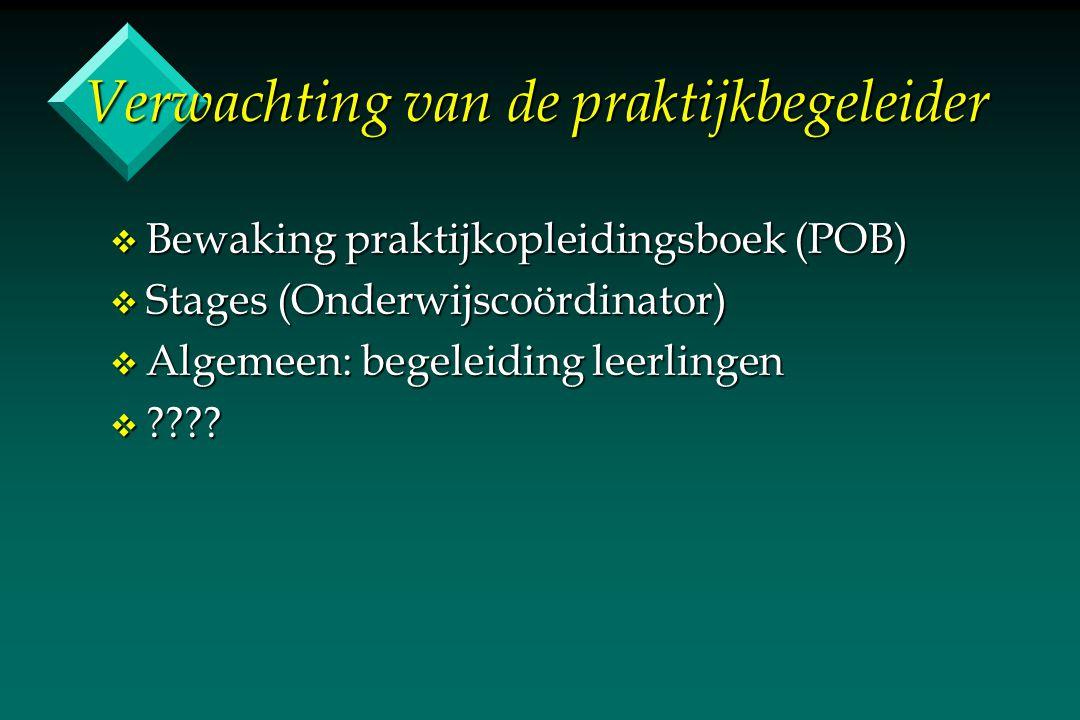 Verwachting van de praktijkbegeleider v Bewaking praktijkopleidingsboek (POB) v Stages (Onderwijscoördinator) v Algemeen: begeleiding leerlingen v