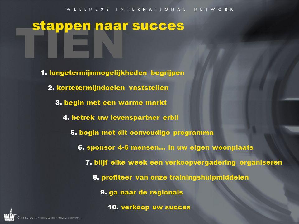 W E L L N E S S I N T E R N A T I O N A L N E T W O R K ® © 1992-2013 Wellness International Network, TIEN stappen naar succes 1. langetermijnmogelijk