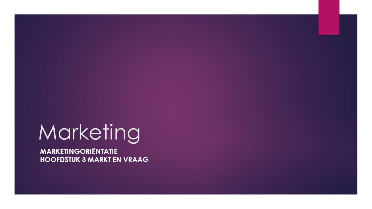 Marketing MARKETINGORIËNTATIE HOOFDSTUK 3 MARKT EN VRAAG