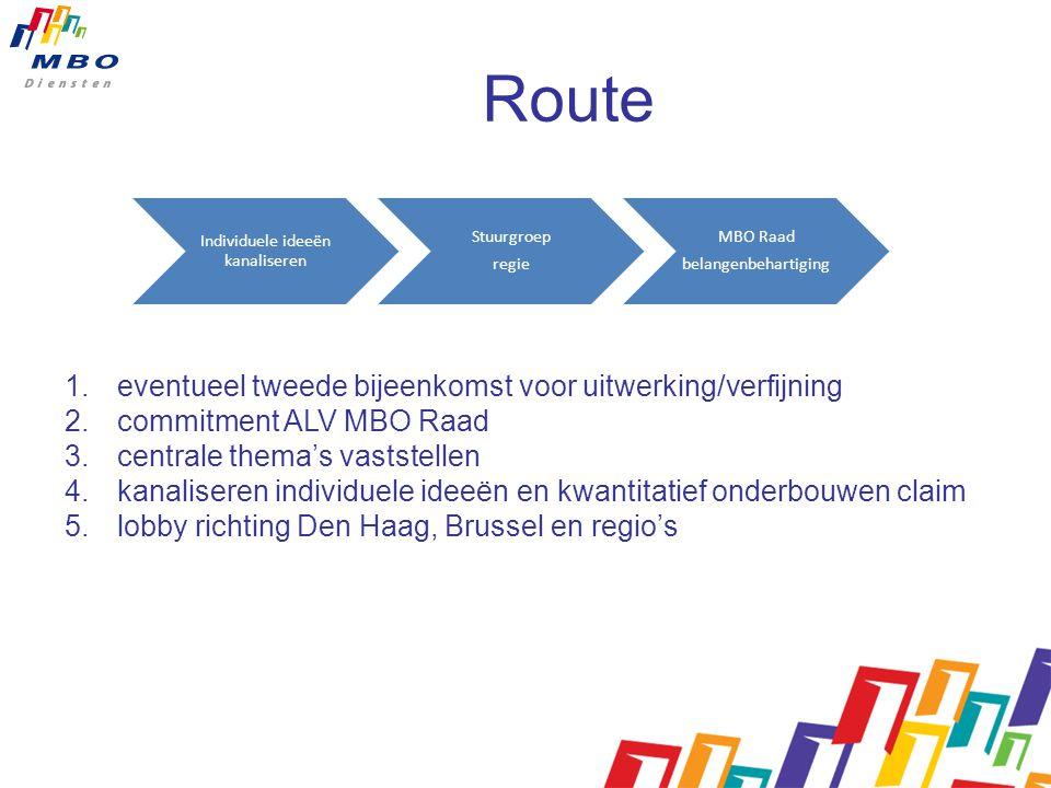 Route Individuele ideeën kanaliseren Stuurgroep regie MBO Raad belangenbehartiging 1.eventueel tweede bijeenkomst voor uitwerking/verfijning 2.commitment ALV MBO Raad 3.centrale thema's vaststellen 4.kanaliseren individuele ideeën en kwantitatief onderbouwen claim 5.lobby richting Den Haag, Brussel en regio's