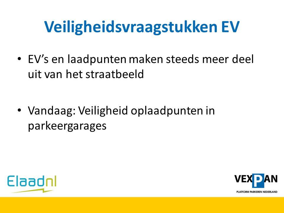 Veiligheidsvraagstukken EV EV's en laadpunten maken steeds meer deel uit van het straatbeeld Vandaag: Veiligheid oplaadpunten in parkeergarages