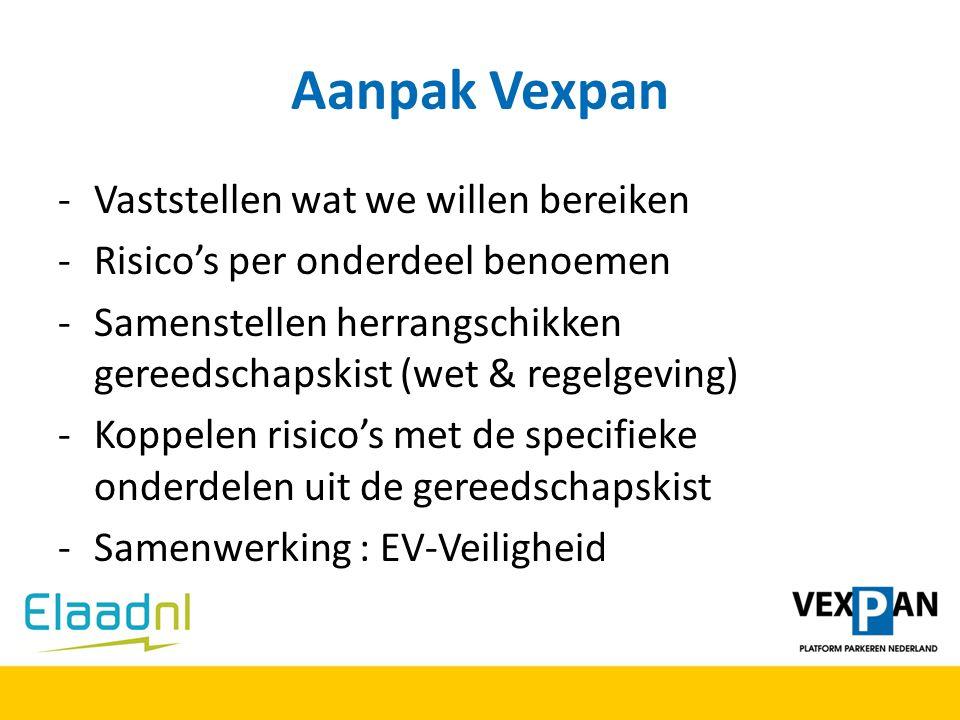 Aanpak Vexpan -Vaststellen wat we willen bereiken -Risico's per onderdeel benoemen -Samenstellen herrangschikken gereedschapskist (wet & regelgeving)
