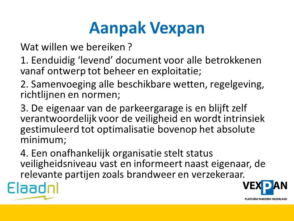 Aanpak Vexpan Wat willen we bereiken ? 1. Eenduidig 'levend' document voor alle betrokkenen vanaf ontwerp tot beheer en exploitatie; 2. Samenvoeging a
