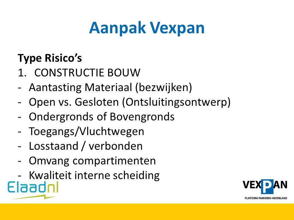 Aanpak Vexpan Type Risico's 1.CONSTRUCTIE BOUW -Aantasting Materiaal (bezwijken) -Open vs. Gesloten (Ontsluitingsontwerp) -Ondergronds of Bovengronds