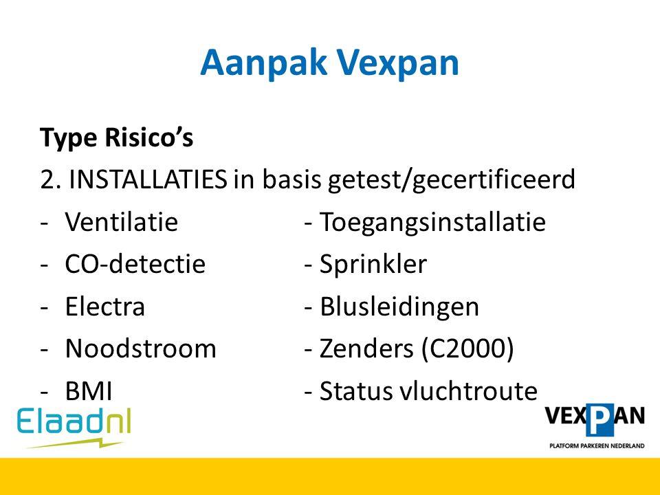 Aanpak Vexpan Type Risico's 2. INSTALLATIES in basis getest/gecertificeerd -Ventilatie- Toegangsinstallatie -CO-detectie- Sprinkler -Electra- Blusleid