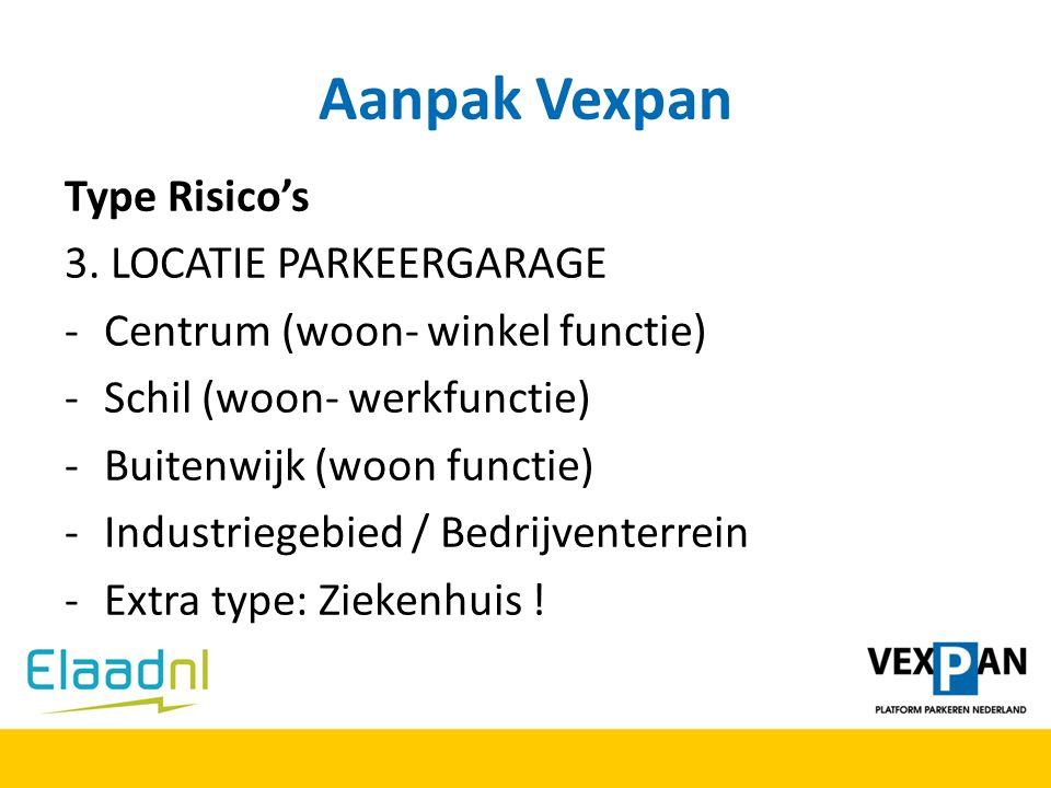 Aanpak Vexpan Type Risico's 3. LOCATIE PARKEERGARAGE -Centrum (woon- winkel functie) -Schil (woon- werkfunctie) -Buitenwijk (woon functie) -Industrieg